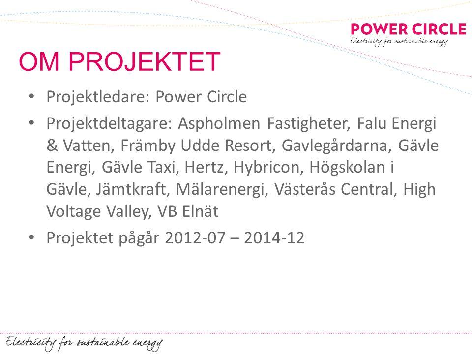OM PROJEKTET Projektledare: Power Circle Projektdeltagare: Aspholmen Fastigheter, Falu Energi & Vatten, Främby Udde Resort, Gavlegårdarna, Gävle Energ