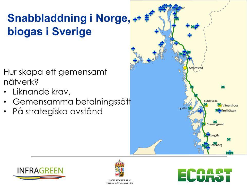 Snabbladdning i Norge, biogas i Sverige Hur skapa ett gemensamt nätverk.