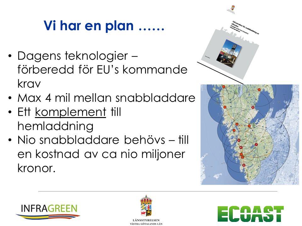 Vi har en plan …… Dagens teknologier – förberedd för EU's kommande krav Max 4 mil mellan snabbladdare Ett komplement till hemladdning Nio snabbladdare behövs – till en kostnad av ca nio miljoner kronor.