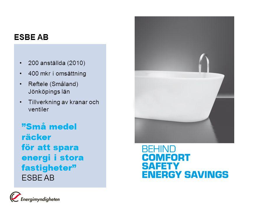 ESBE AB 200 anställda (2010) 400 mkr i omsättning Reftele (Småland) Jönköpings län Tillverkning av kranar och ventiler Små medel räcker för att spara energi i stora fastigheter ESBE AB