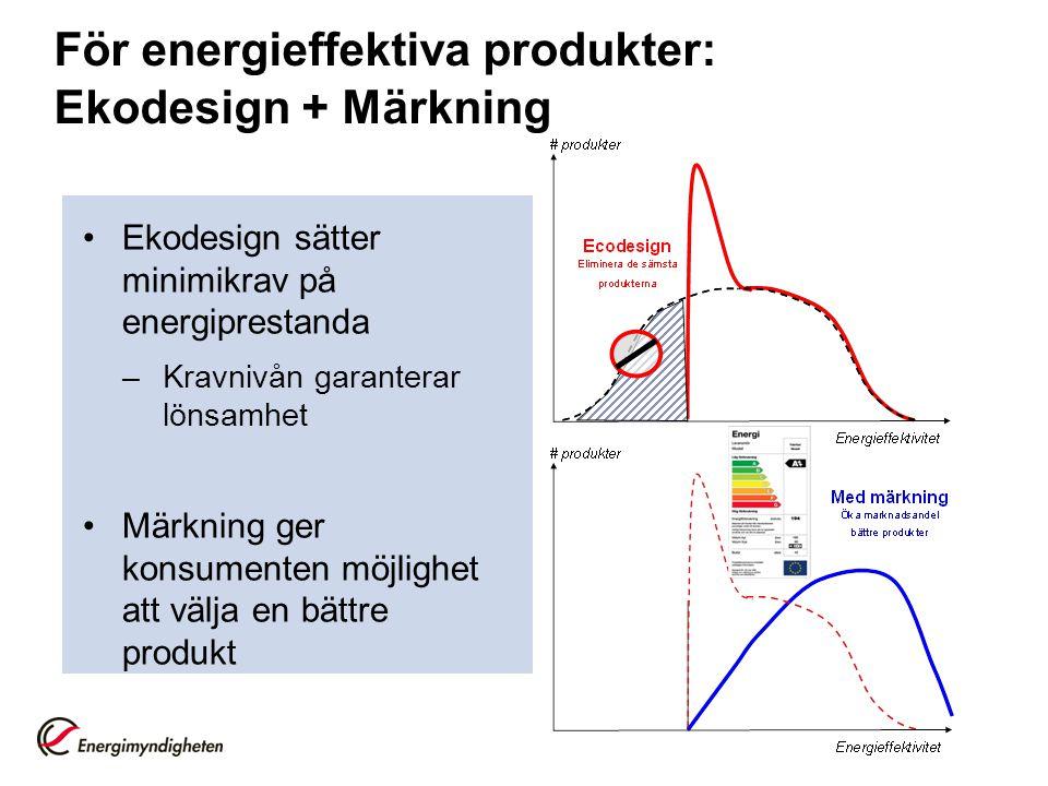 Ekodesignkrav på cirkulationspumpar Konsumenten väljer inte cirkulationspumpar Typisk osynlig energitjuv Tuffa krav fr.o.m.