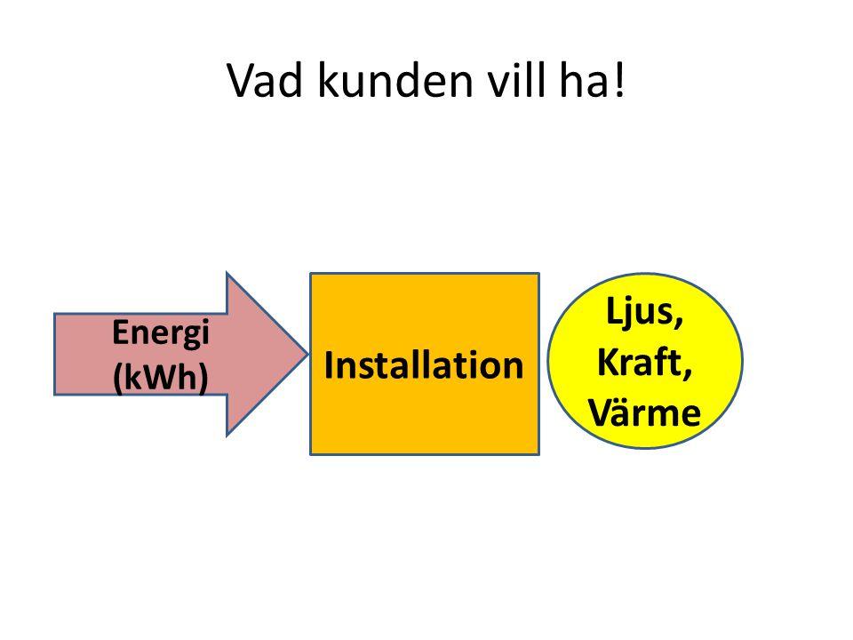 Vad kunden vill ha! Ljus, Kraft, Värme Installation Energi (kWh)