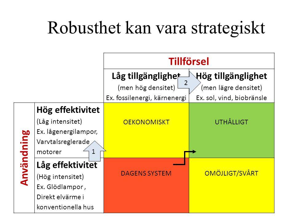 Robusthet kan vara strategiskt Tillförsel Låg tillgänglighet (men hög densitet) Ex.