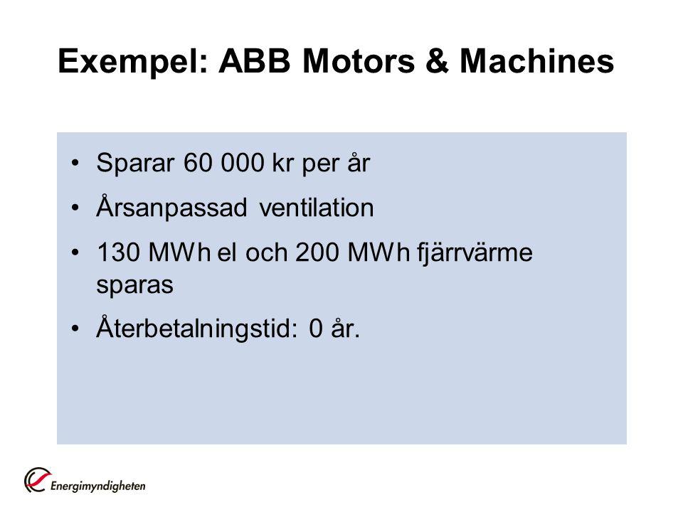 Exempel: ABB Motors & Machines Sparar 60 000 kr per år Årsanpassad ventilation 130 MWh el och 200 MWh fjärrvärme sparas Återbetalningstid: 0 år.
