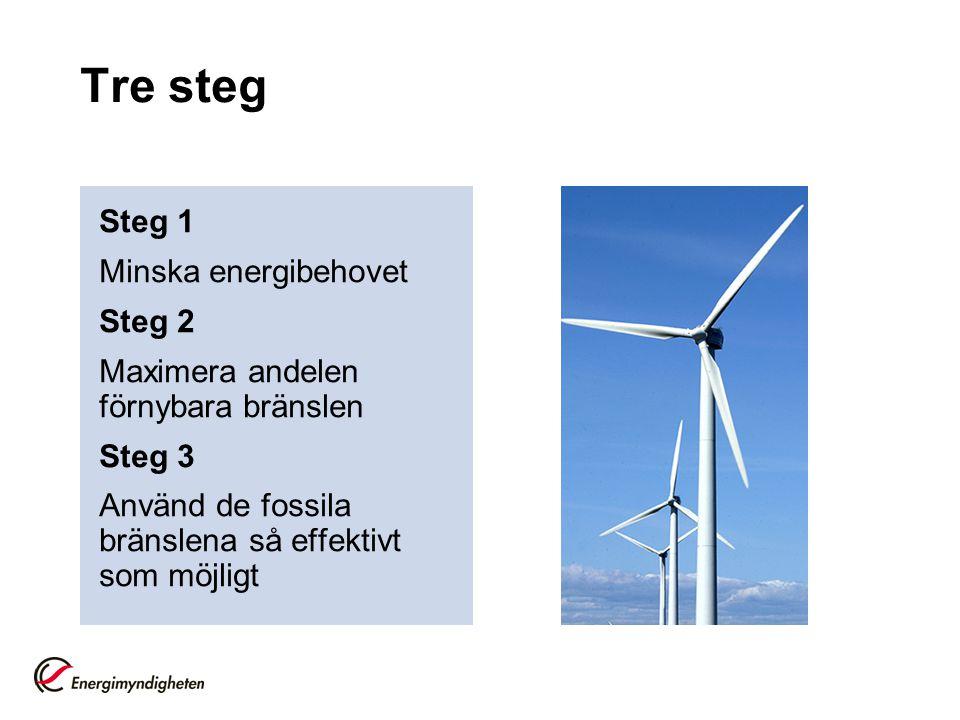 Tre steg Steg 1 Minska energibehovet Steg 2 Maximera andelen förnybara bränslen Steg 3 Använd de fossila bränslena så effektivt som möjligt