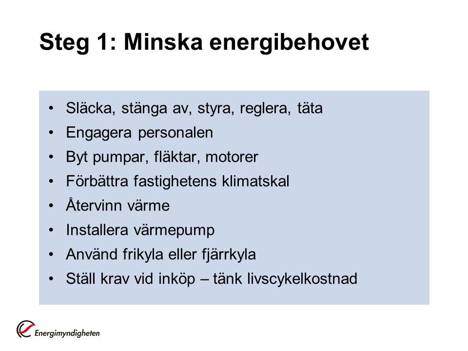 Steg 1: Minska energibehovet Släcka, stänga av, styra, reglera, täta Engagera personalen Byt pumpar, fläktar, motorer Förbättra fastighetens klimatska