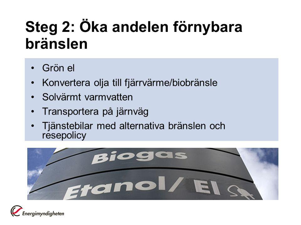 Steg 2: Öka andelen förnybara bränslen Grön el Konvertera olja till fjärrvärme/biobränsle Solvärmt varmvatten Transportera på järnväg Tjänstebilar med