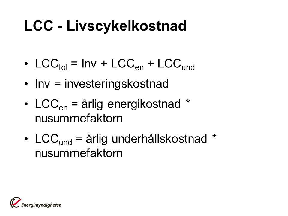 LCC - Livscykelkostnad LCC tot = Inv + LCC en + LCC und Inv = investeringskostnad LCC en = årlig energikostnad * nusummefaktorn LCC und = årlig underh