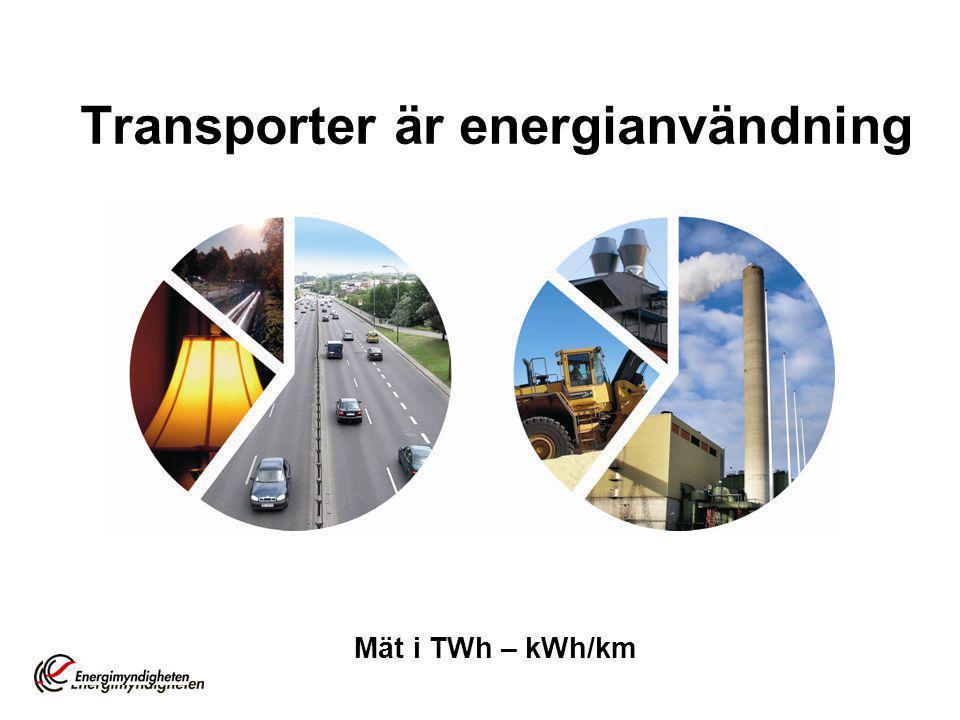 Transporter är energianvändning Mät i TWh – kWh/km