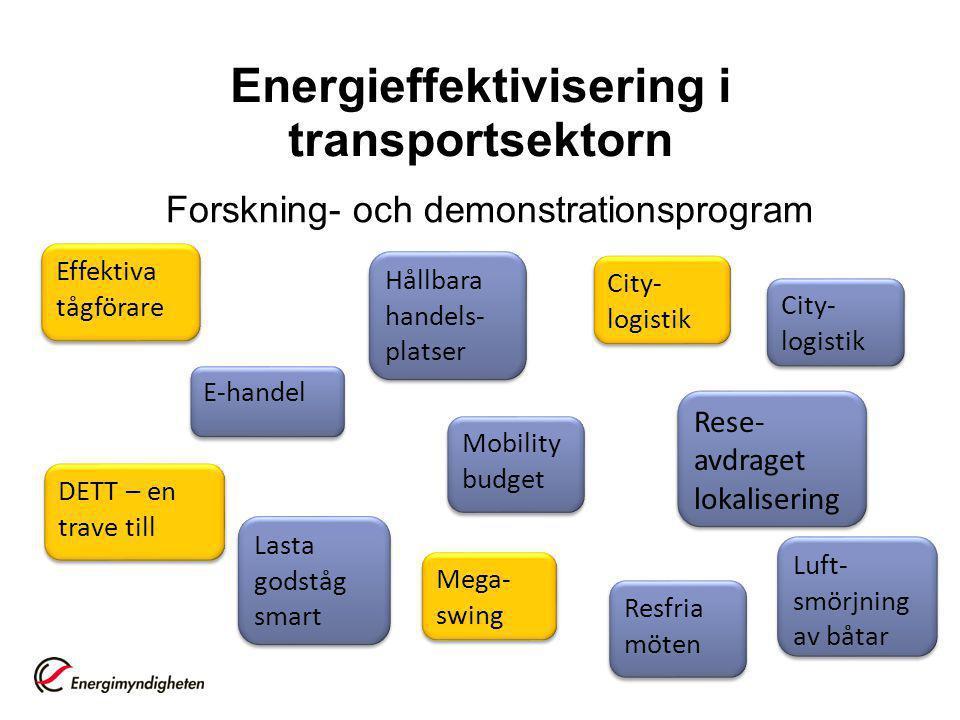Energieffektivisering i transportsektorn Forskning- och demonstrationsprogram E-handel Lasta godståg smart Rese- avdraget lokalisering Hållbara handel