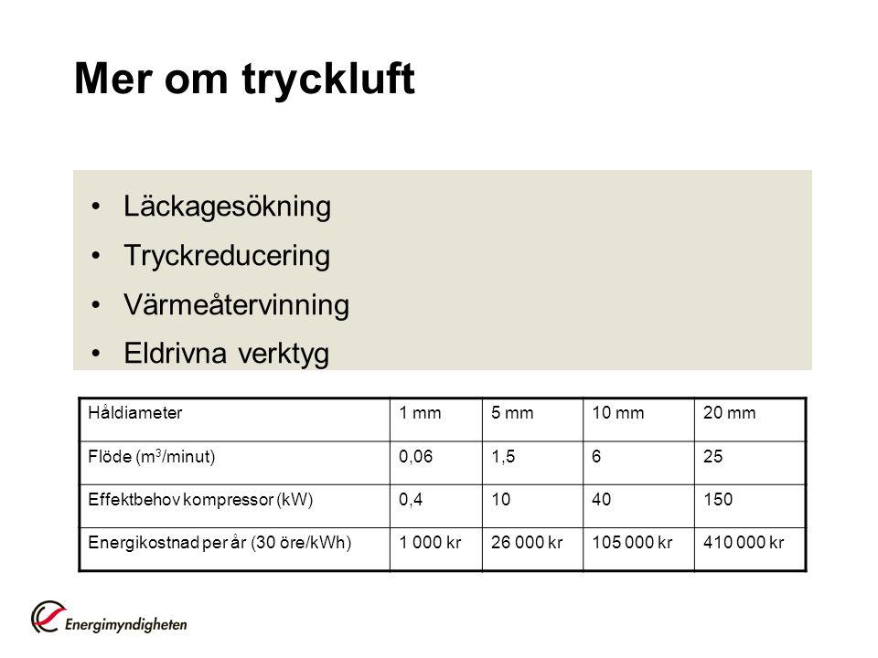 Mer om tryckluft Läckagesökning Tryckreducering Värmeåtervinning Eldrivna verktyg Håldiameter1 mm5 mm10 mm20 mm Flöde (m 3 /minut)0,061,5625 Effektbeh