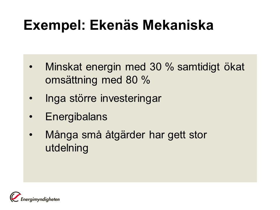 Exempel: Ekenäs Mekaniska Minskat energin med 30 % samtidigt ökat omsättning med 80 % Inga större investeringar Energibalans Många små åtgärder har ge