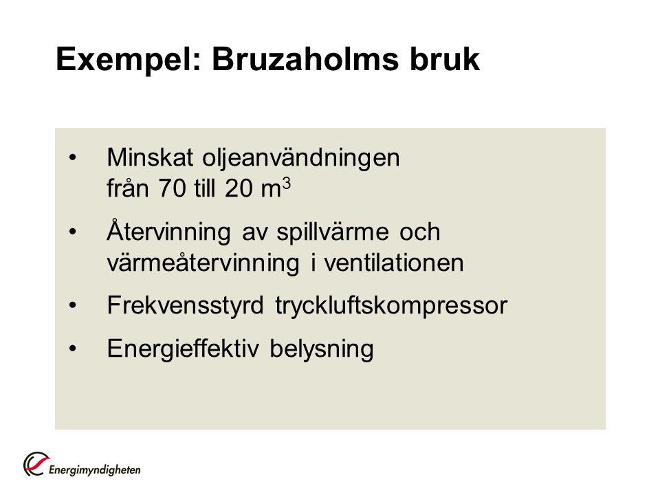 Exempel: Bruzaholms bruk Minskat oljeanvändningen från 70 till 20 m 3 Återvinning av spillvärme och värmeåtervinning i ventilationen Frekvensstyrd try