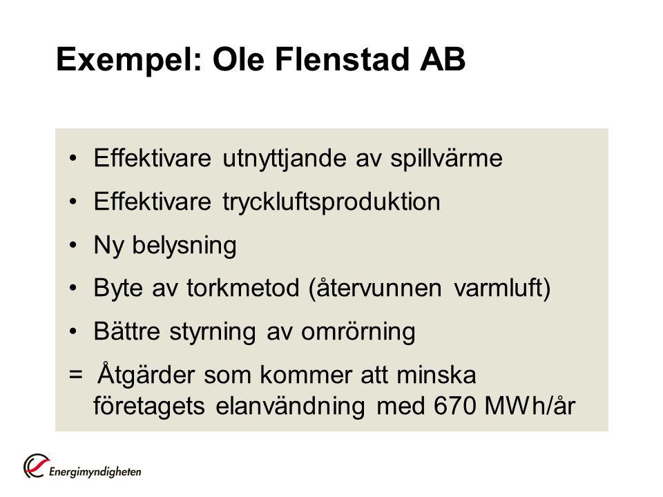 Exempel: Ole Flenstad AB Effektivare utnyttjande av spillvärme Effektivare tryckluftsproduktion Ny belysning Byte av torkmetod (återvunnen varmluft) B