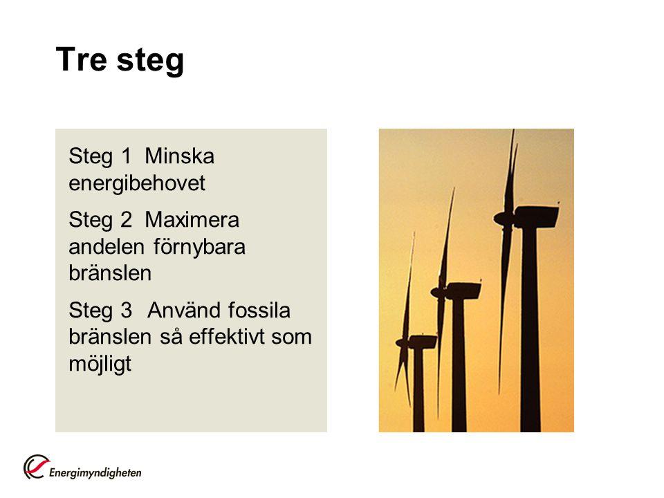 Tre steg Steg 1 Minska energibehovet Steg 2 Maximera andelen förnybara bränslen Steg 3 Använd fossila bränslen så effektivt som möjligt