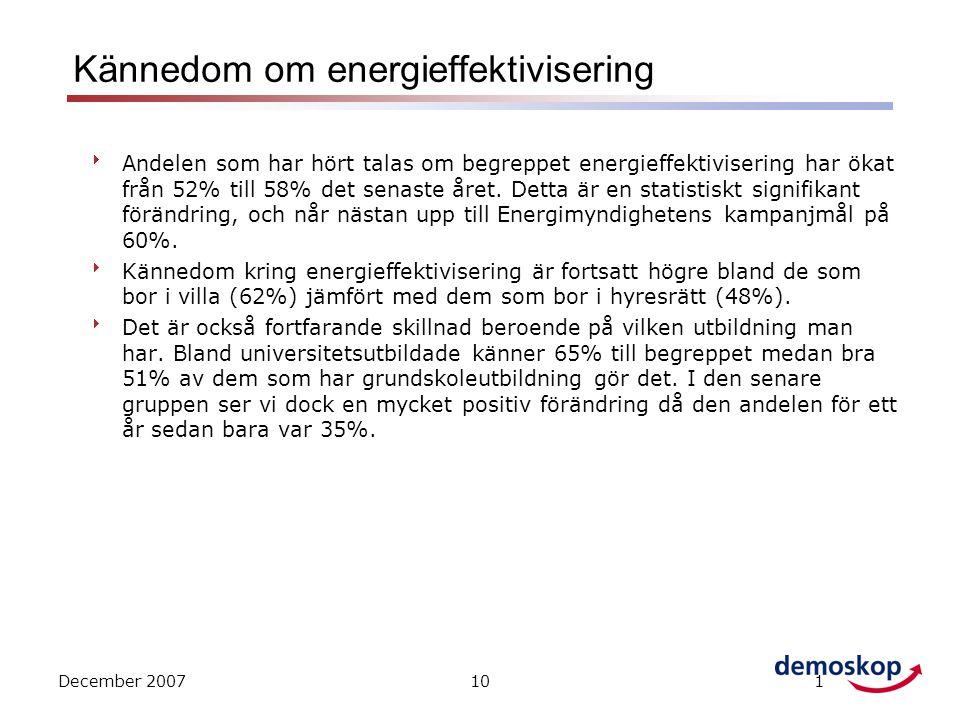 December 2007101 Kännedom om energieffektivisering  Andelen som har hört talas om begreppet energieffektivisering har ökat från 52% till 58% det senaste året.