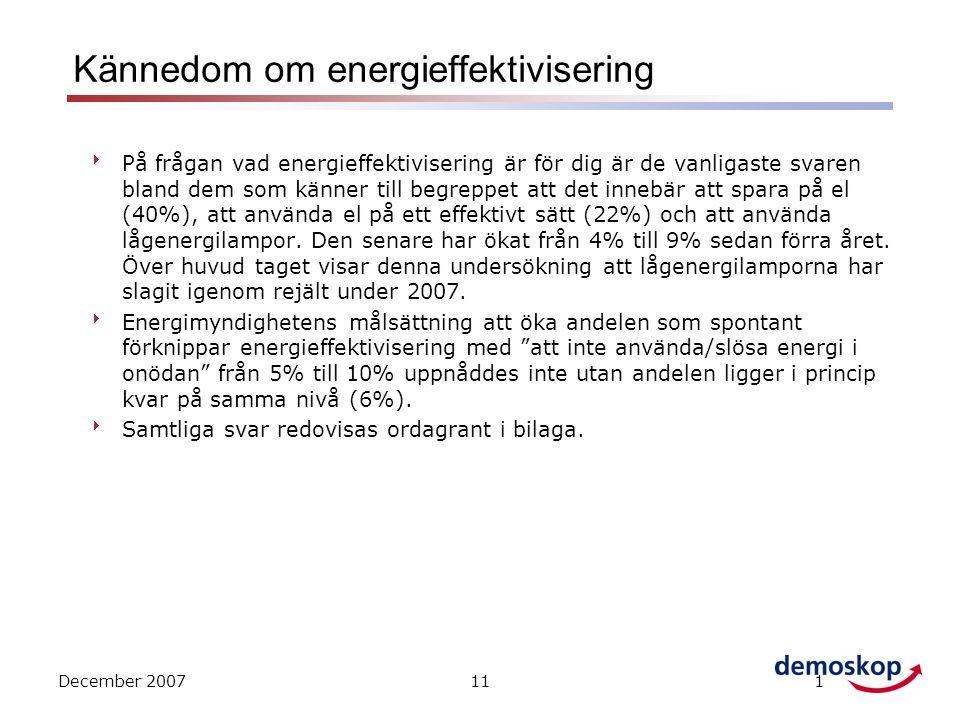 December 2007111 Kännedom om energieffektivisering  På frågan vad energieffektivisering är för dig är de vanligaste svaren bland dem som känner till begreppet att det innebär att spara på el (40%), att använda el på ett effektivt sätt (22%) och att använda lågenergilampor.