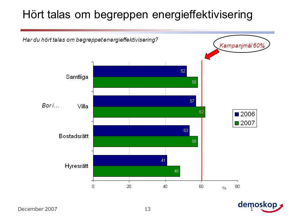 December 2007131 Har du hört talas om begreppet energieffektivisering.