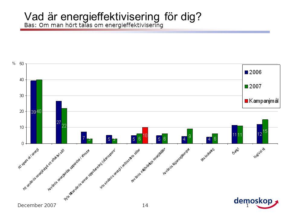 December 2007141 Vad är energieffektivisering för dig.