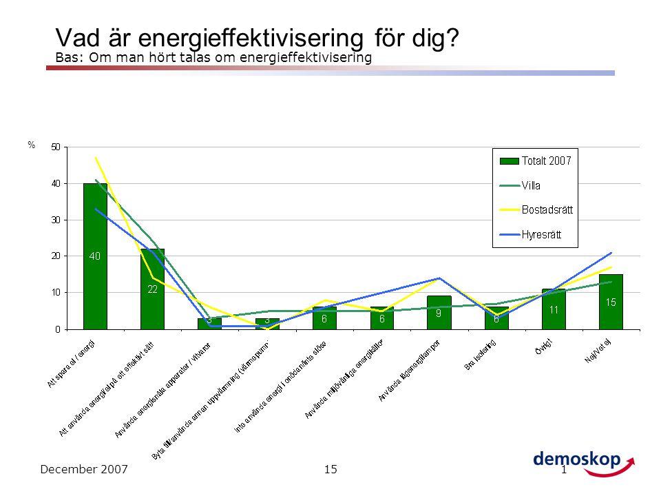 December 2007151 Vad är energieffektivisering för dig.