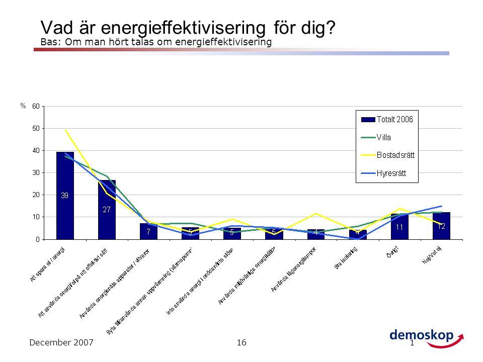 December 2007161 Vad är energieffektivisering för dig.