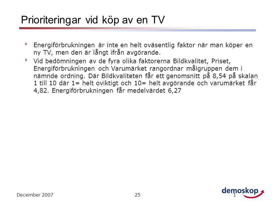 December 2007251 Prioriteringar vid köp av en TV  Energiförbrukningen är inte en helt oväsentlig faktor när man köper en ny TV, men den är långt ifrån avgörande.