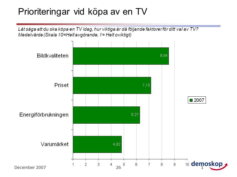 December 2007261 Låt säga att du ska köpa en TV idag, hur viktiga är då följande faktorer för ditt val av TV.