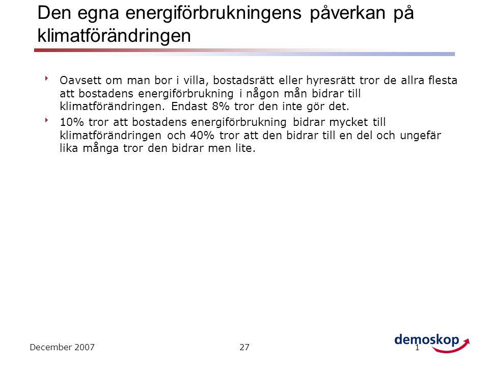 December 2007271 Den egna energiförbrukningens påverkan på klimatförändringen  Oavsett om man bor i villa, bostadsrätt eller hyresrätt tror de allra flesta att bostadens energiförbrukning i någon mån bidrar till klimatförändringen.