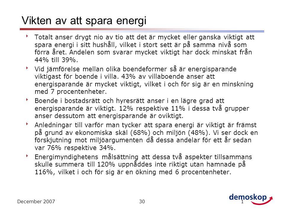 December 2007301 Vikten av att spara energi  Totalt anser drygt nio av tio att det är mycket eller ganska viktigt att spara energi i sitt hushåll, vilket i stort sett är på samma nivå som förra året.