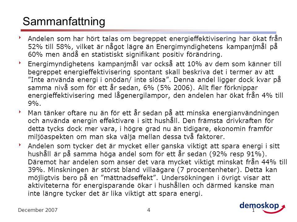 December 200741 Sammanfattning  Andelen som har hört talas om begreppet energieffektivisering har ökat från 52% till 58%, vilket är något lägre än Energimyndighetens kampanjmål på 60% men ändå en statistiskt signifikant positiv förändring.