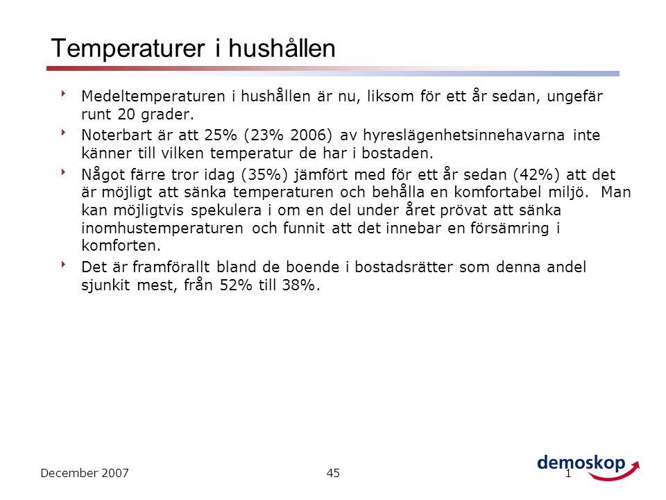 December 2007451 Temperaturer i hushållen  Medeltemperaturen i hushållen är nu, liksom för ett år sedan, ungefär runt 20 grader.