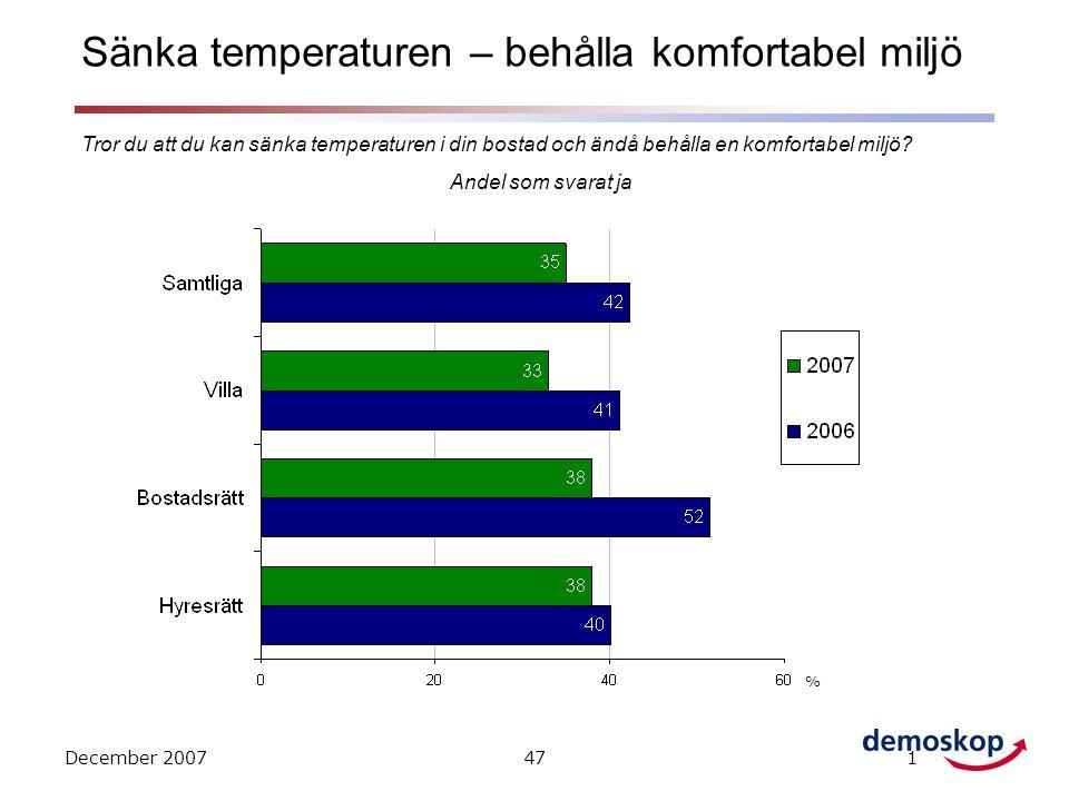 December 2007471 Tror du att du kan sänka temperaturen i din bostad och ändå behålla en komfortabel miljö.
