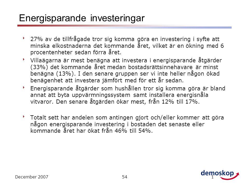 December 2007541 Energisparande investeringar  27% av de tillfrågade tror sig komma göra en investering i syfte att minska elkostnaderna det kommande året, vilket är en ökning med 6 procentenheter sedan förra året.