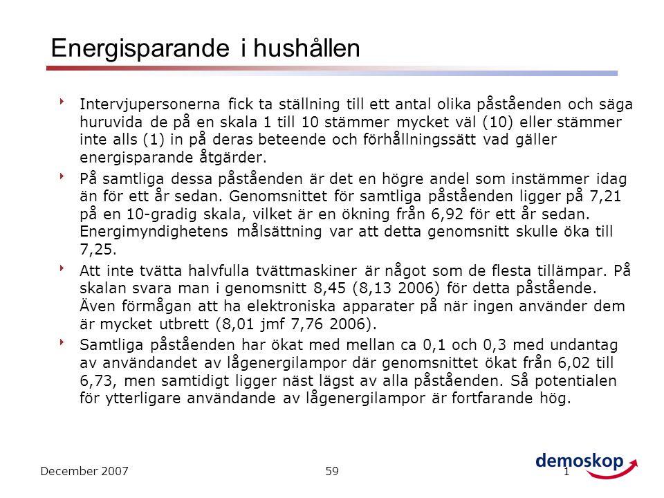 December 2007591 Energisparande i hushållen  Intervjupersonerna fick ta ställning till ett antal olika påståenden och säga huruvida de på en skala 1 till 10 stämmer mycket väl (10) eller stämmer inte alls (1) in på deras beteende och förhållningssätt vad gäller energisparande åtgärder.