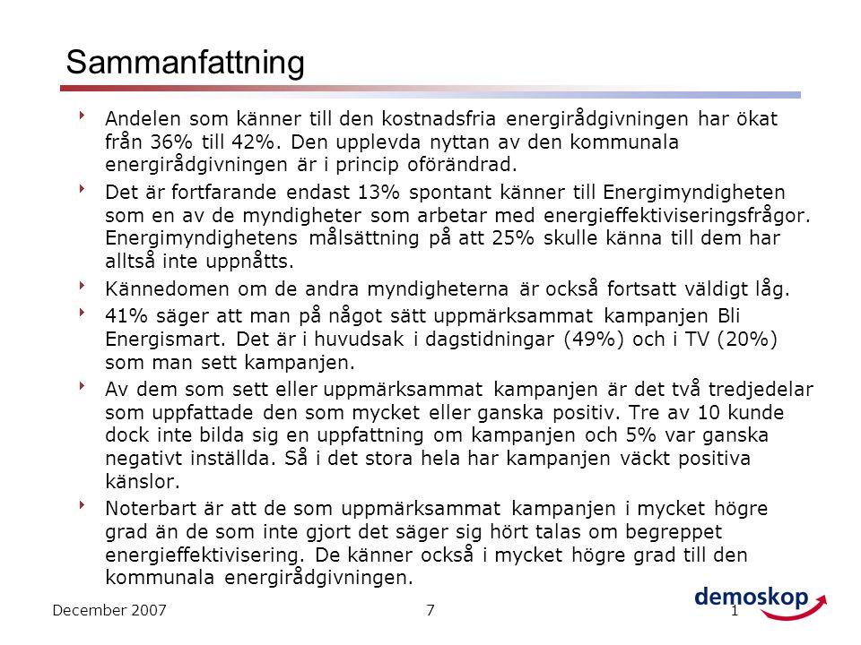 December 200771 Sammanfattning  Andelen som känner till den kostnadsfria energirådgivningen har ökat från 36% till 42%.