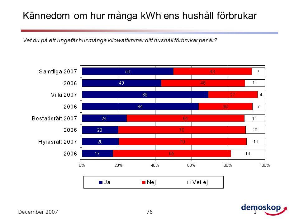 December 2007761 Vet du på ett ungefär hur många kilowattimmar ditt hushåll förbrukar per år.