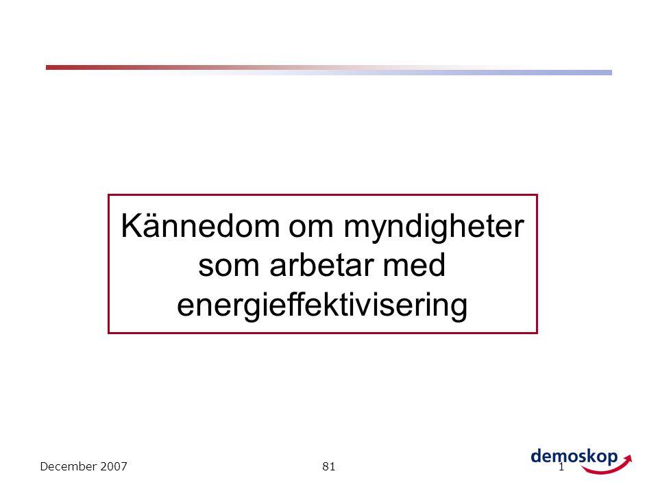 December 2007811 Kännedom om myndigheter som arbetar med energieffektivisering