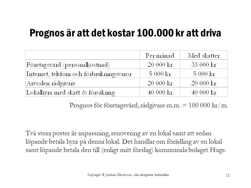 Copyright © Joachim Davidsson. Alla rättigheter förbehålles. 15 Prognos är att det kostar 100.000 kr att driva Två stora poster är anpassning, renover