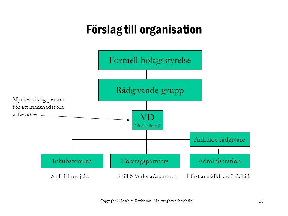 Copyright © Joachim Davidsson. Alla rättigheter förbehålles. 16 Förslag till organisation Formell bolagsstyrelse Rådgivande grupp VD Ideell eller ej?