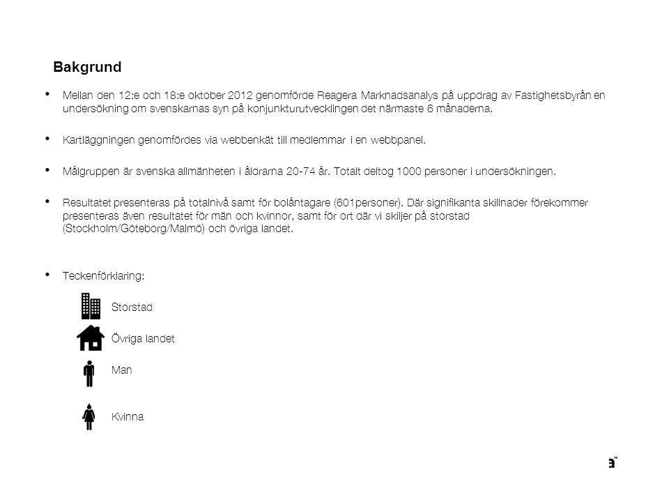 Bakgrund Mellan den 12:e och 18:e oktober 2012 genomförde Reagera Marknadsanalys på uppdrag av Fastighetsbyrån en undersökning om svenskarnas syn på konjunkturutvecklingen det närmaste 6 månaderna.