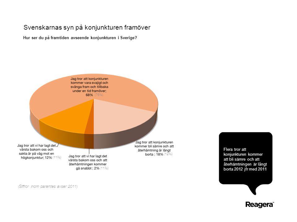 Svenskarnas syn på konjunkturen framöver Hur ser du på framtiden avseende konjunkturen i Sverige? Flera tror att konjunkturen kommer att bli sämre och