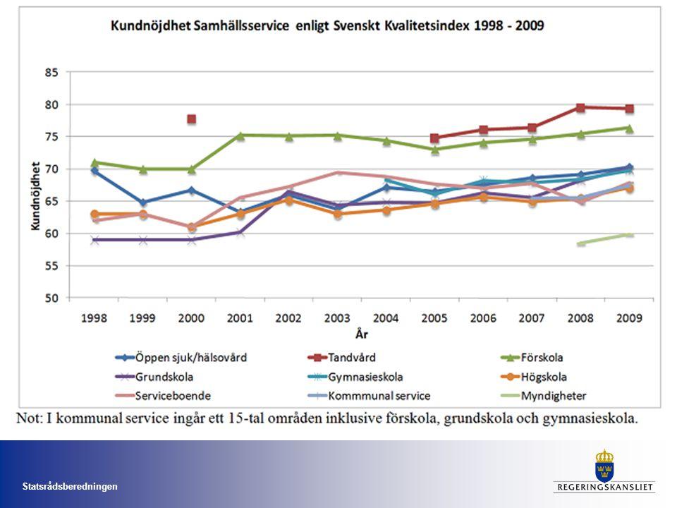 EU- en ny marknad för svensk pedagogik.