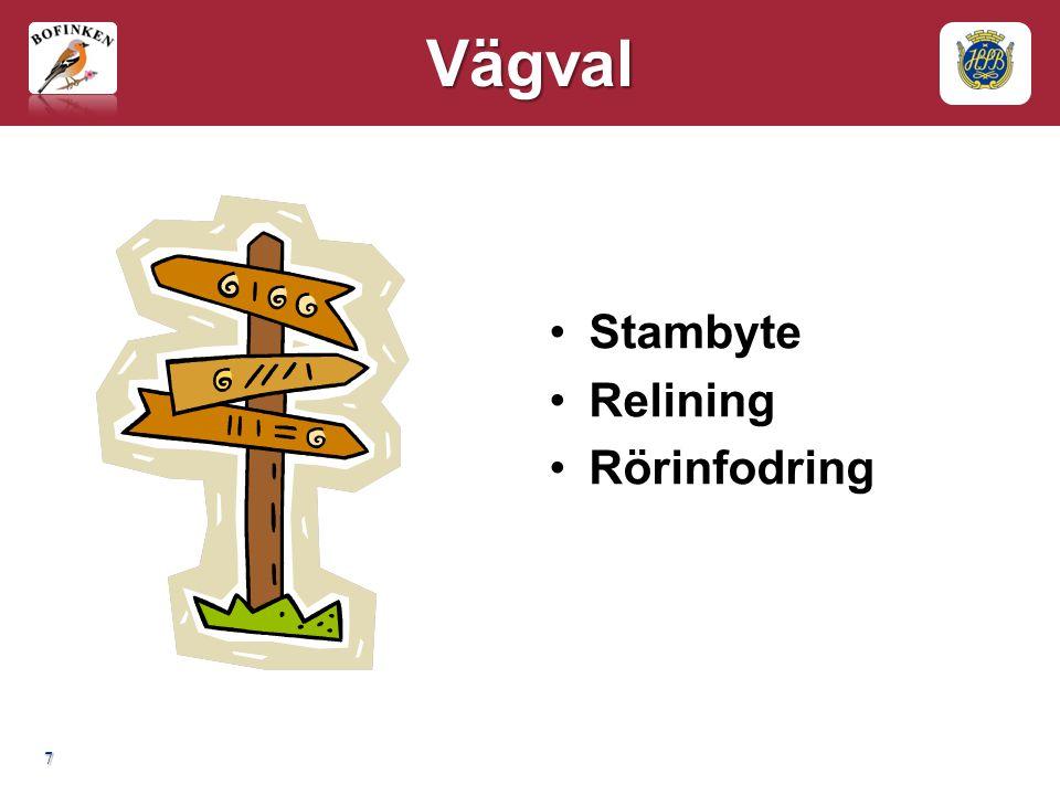 7 Vägval Stambyte Relining Rörinfodring