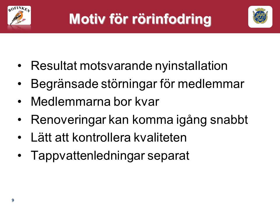 9 Motiv för rörinfodring Resultat motsvarande nyinstallation Begränsade störningar för medlemmar Medlemmarna bor kvar Renoveringar kan komma igång snabbt Lätt att kontrollera kvaliteten Tappvattenledningar separat