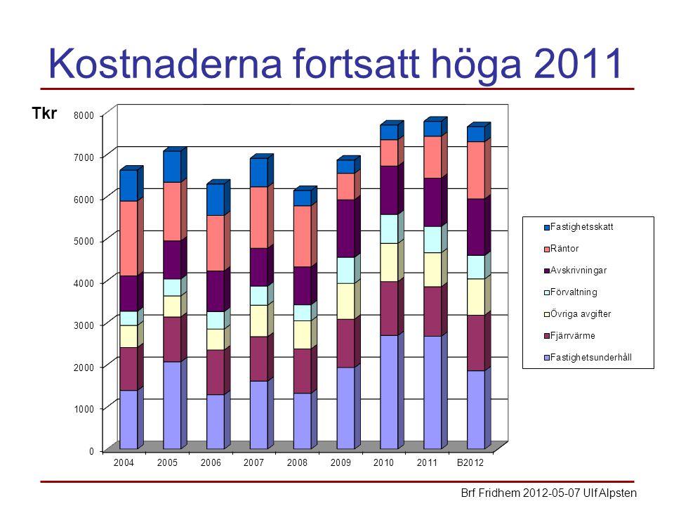Kostnaderna fortsatt höga 2011 Tkr Brf Fridhem 2012-05-07 Ulf Alpsten