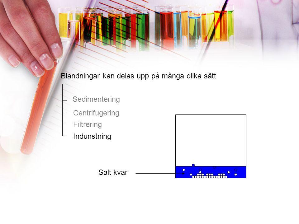 Sedimentering Centrifugering Filtrering Blandningar kan delas upp på många olika sätt Slamning Fasta ämnet fastnar I filtret