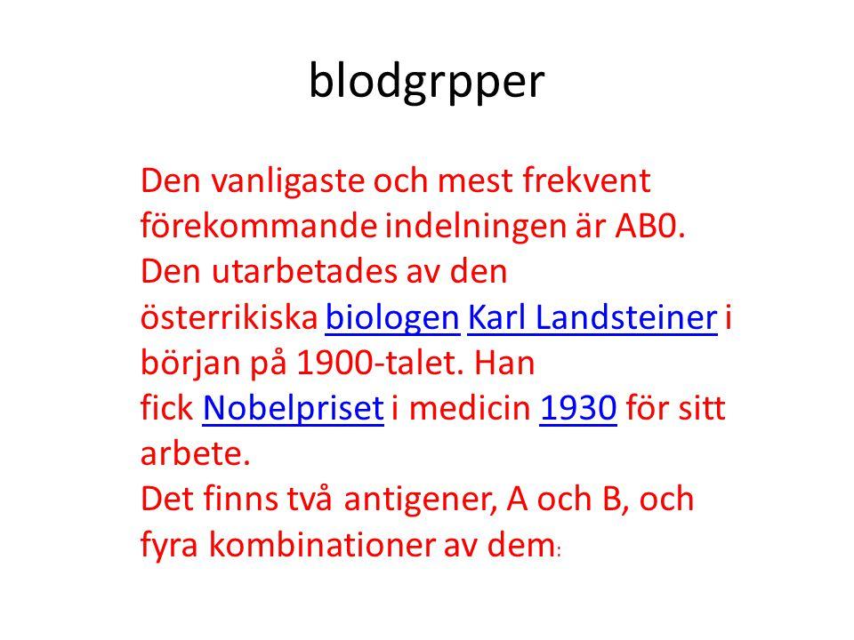 blodgrpper Den vanligaste och mest frekvent förekommande indelningen är AB0. Den utarbetades av den österrikiska biologen Karl Landsteiner i början på