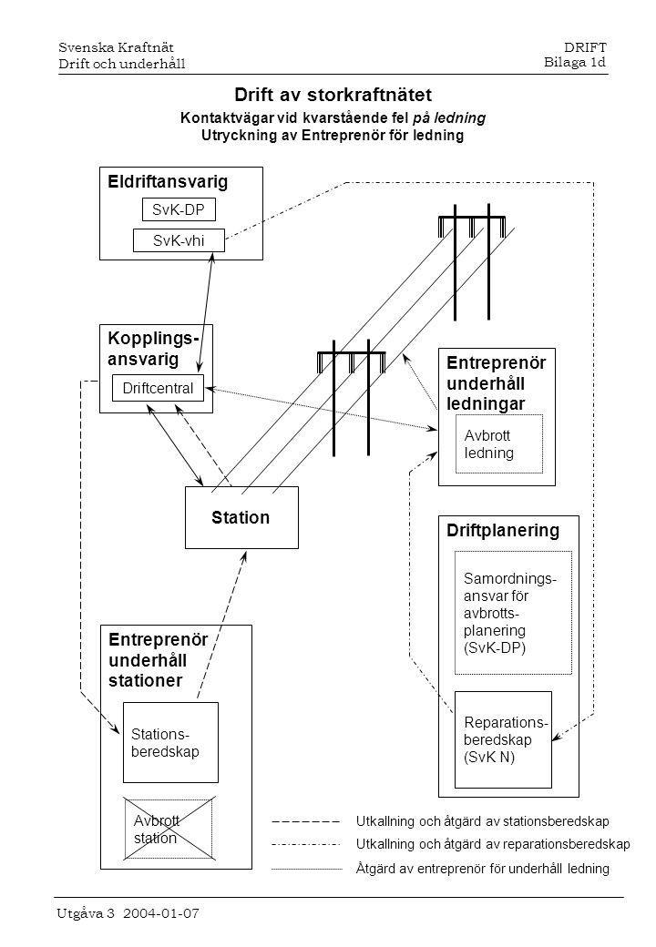 Svenska Kraftnät Drift och underhåll DRIFT Utgåva 3 2004-01-07 Drift av storkraftnätet Kontaktvägar vid kvarstående fel på ledning Utryckning av Entre
