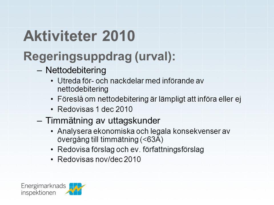 Aktiviteter 2010 Regeringsuppdrag (urval): –Nettodebitering Utreda för- och nackdelar med införande av nettodebitering Föreslå om nettodebitering är l