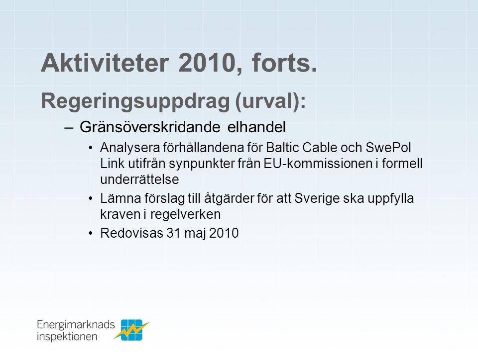Aktiviteter 2010, forts. Regeringsuppdrag (urval): –Gränsöverskridande elhandel Analysera förhållandena för Baltic Cable och SwePol Link utifrån synpu